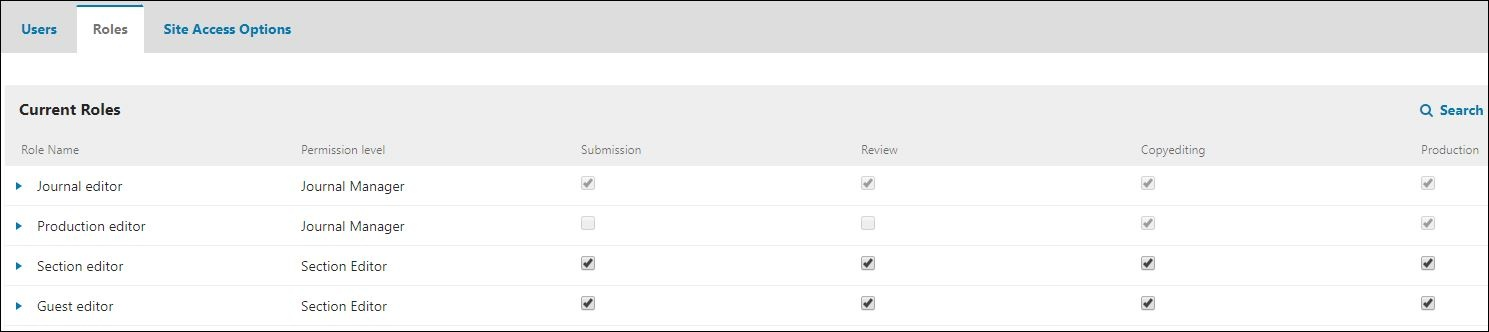 Open roles tab, showing permissions levels and roles check boxes.